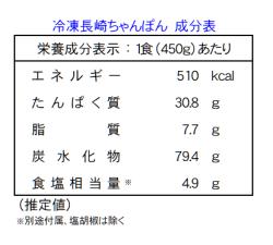 冷凍長崎ちゃんぽん成分表(日本料理株式会社)