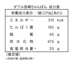 ダブル長崎ちゃんぽん成分表(日本料理株式会社)